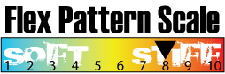 15_Unity_FlexPatternScale8